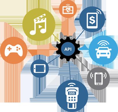 API интеграция Костанай
